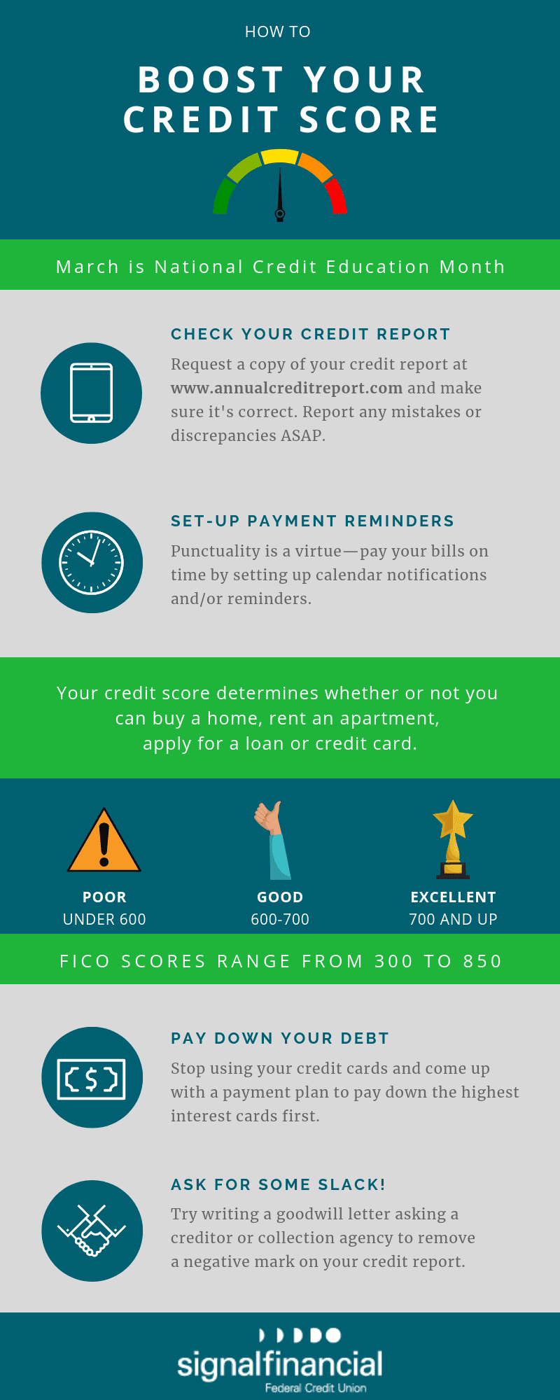 How to boost your credit score for National Credit Education Month